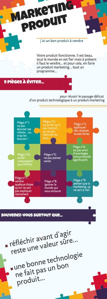 9 pièges a éviter pour passer d'un produit technologique à un produit marketing