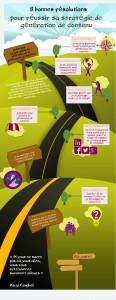 8 bonnes résolutions pour réussir sa stratégie de génération de contenu