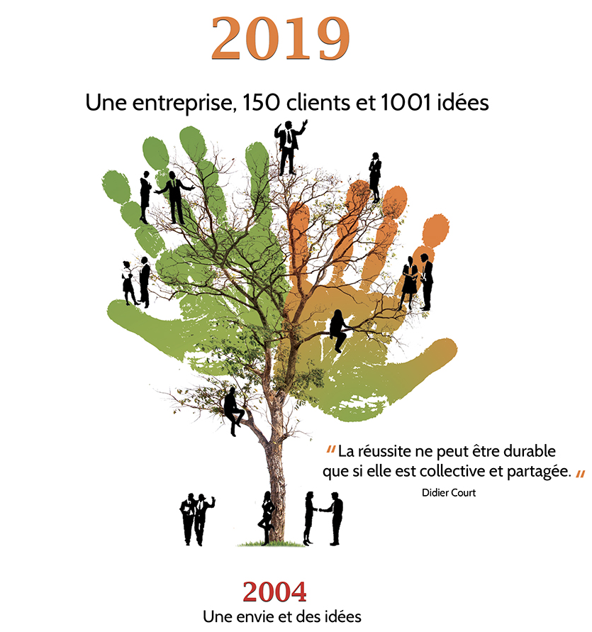ajem consultants 15 ans